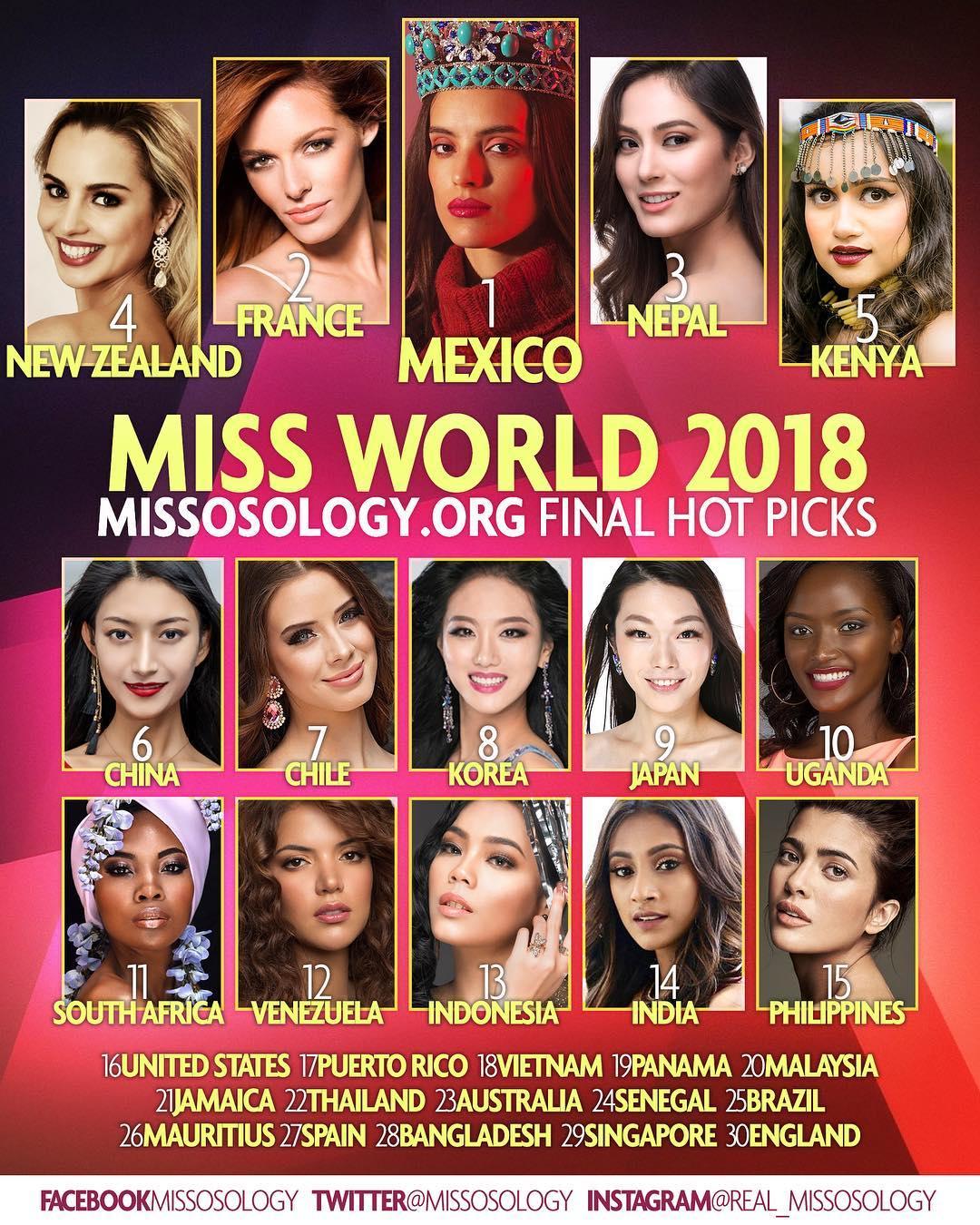 hot picks final de missosology para miss world 2018. Ex46hrcb