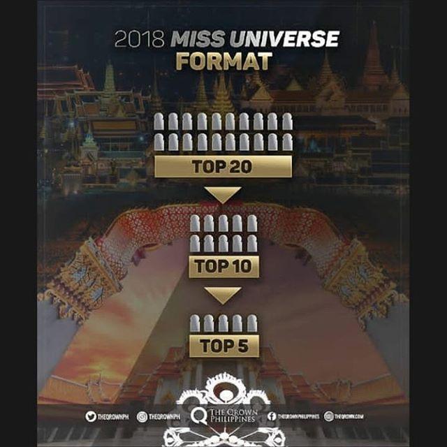 formato de miss universe 2018: sera top 20, segund esta page filipina. M6l8uulg