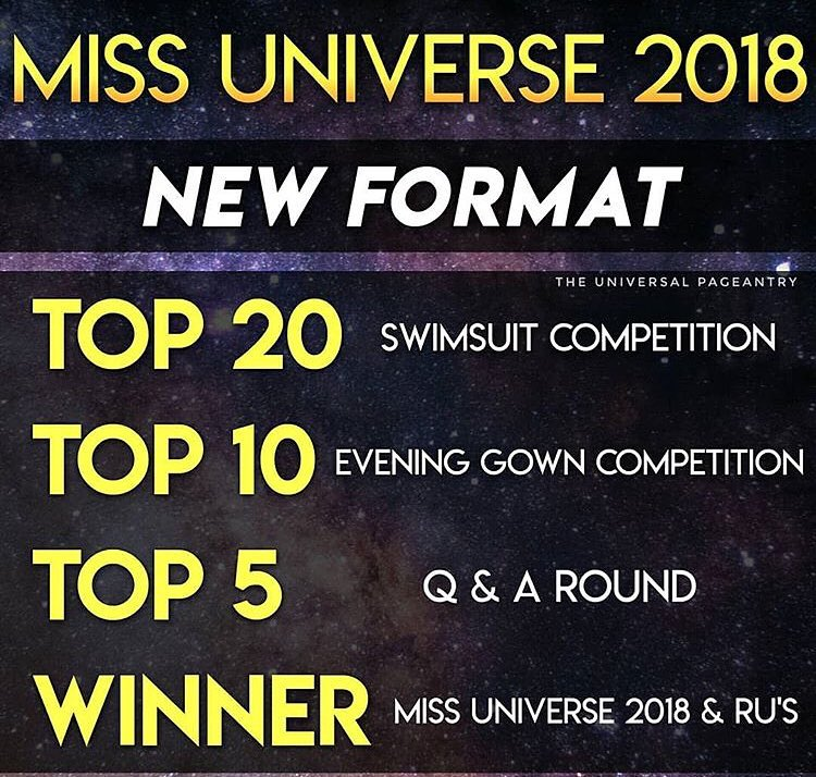 formato de miss universe 2018: sera top 20, segund esta page filipina. Cvdrevqd